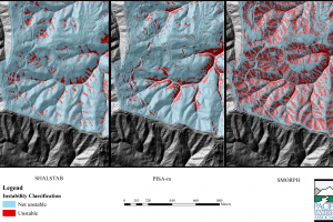 Comparison of slope stability predictions from 3 different GIS-based models.